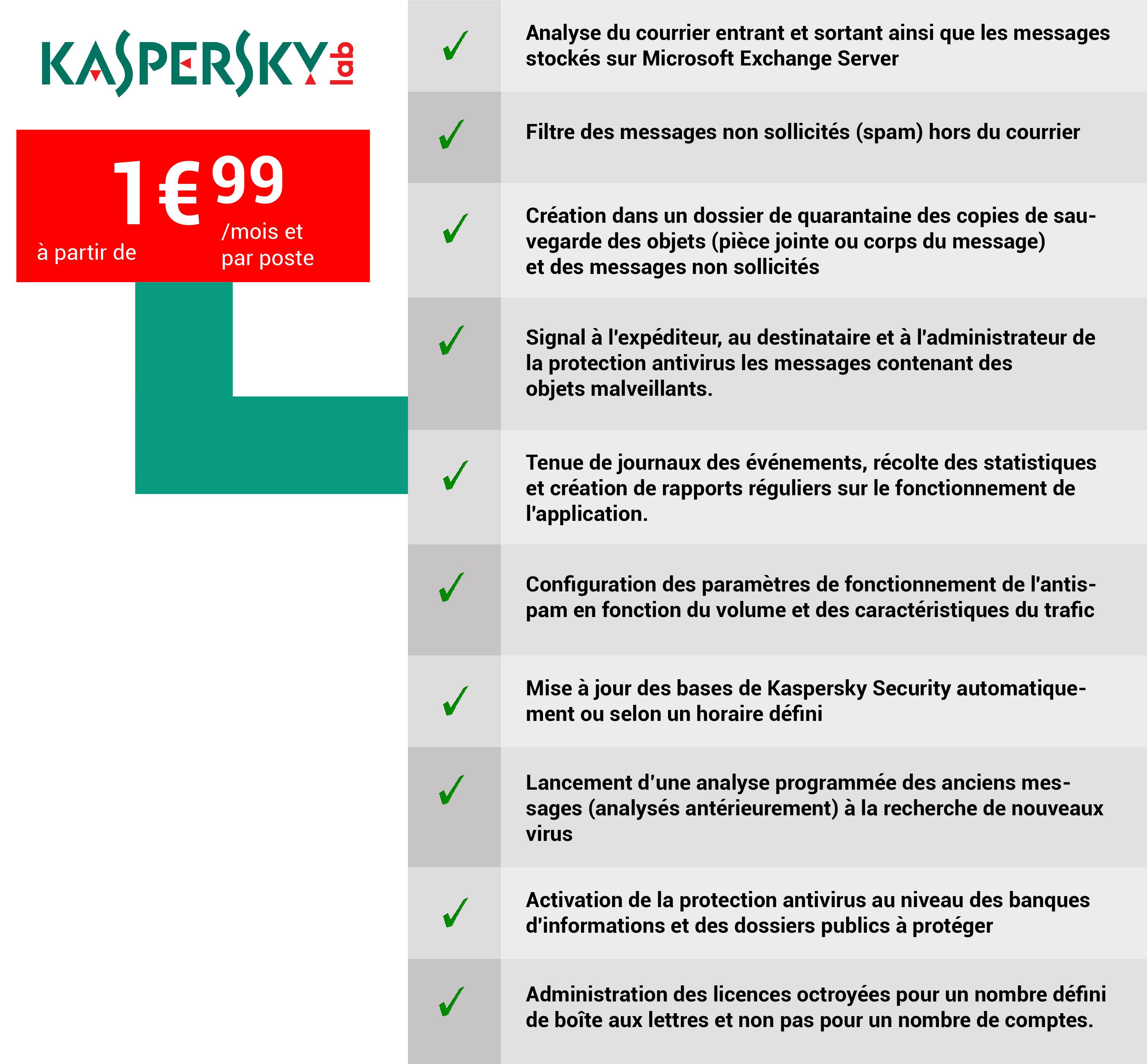Offre kaspersky