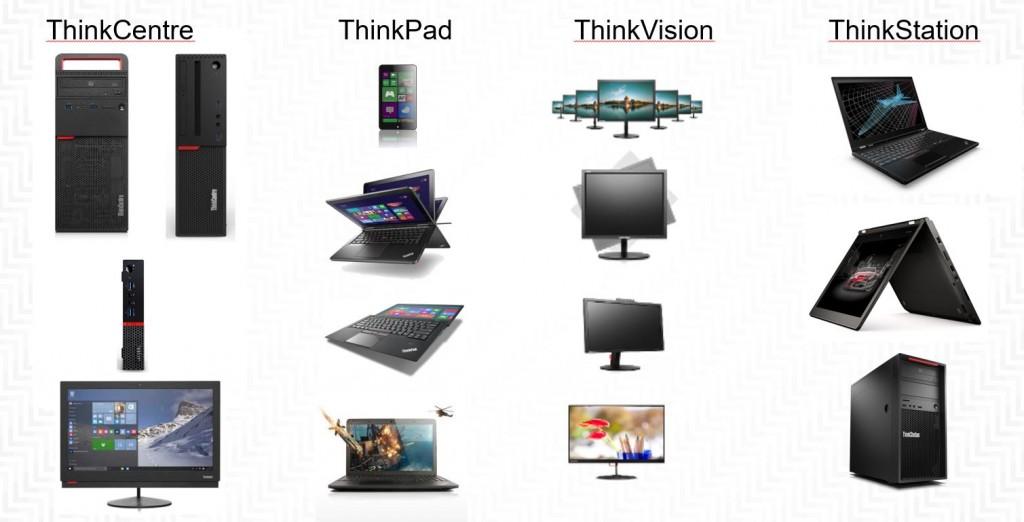 Lenovo portfolio